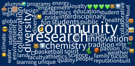 This word cloud represents responses to a question asking about the UA's strengths.
